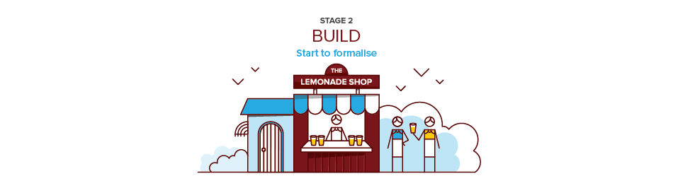 The build stage in the stages of business growth.