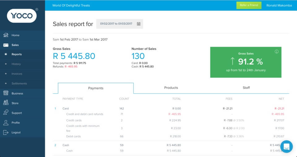The sales report page of the Yoco Business Portal.