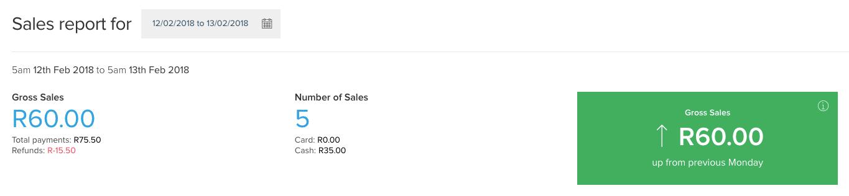 covid-19-sales-report-screenshot