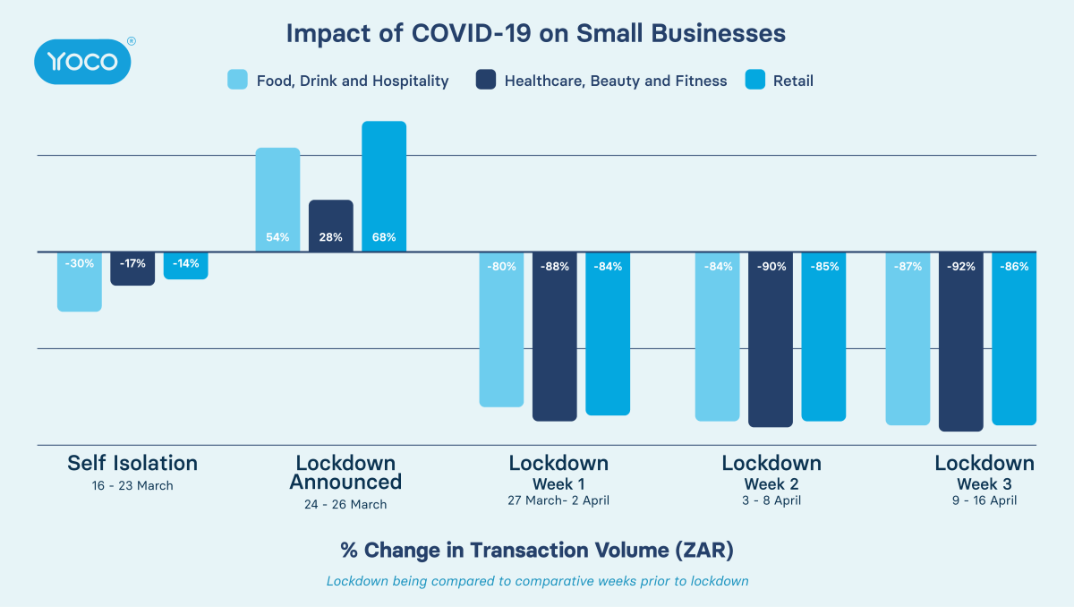 covid-19-small-business-pivot-1200x678